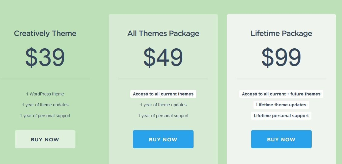 Premium Themes Collections Membership Plans Premium WordPress Themes
