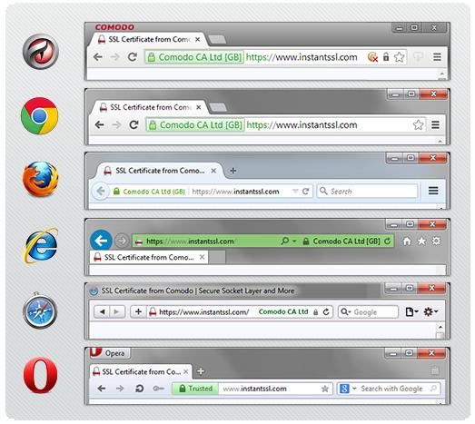 Activate Free WordPress SSL